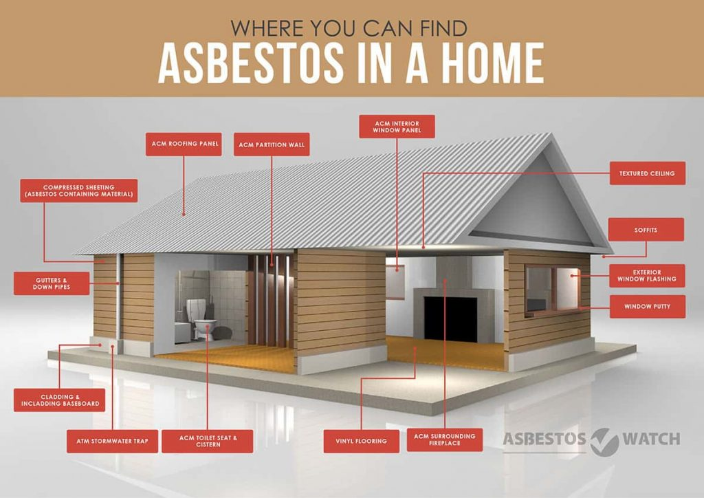 asbestos in a home