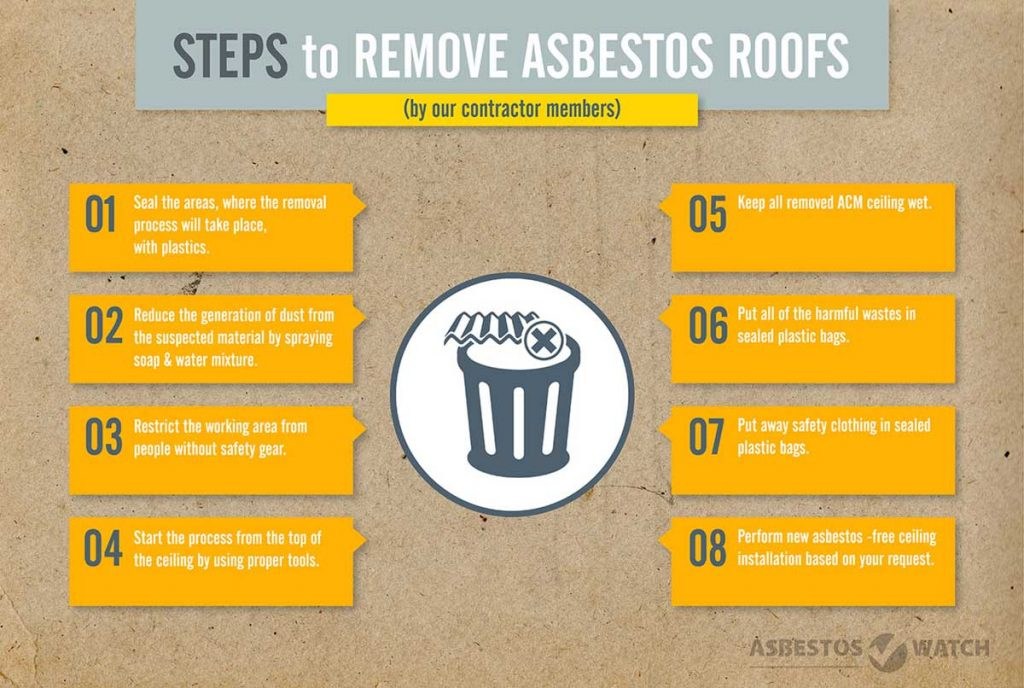 step to remove asbestos roofs